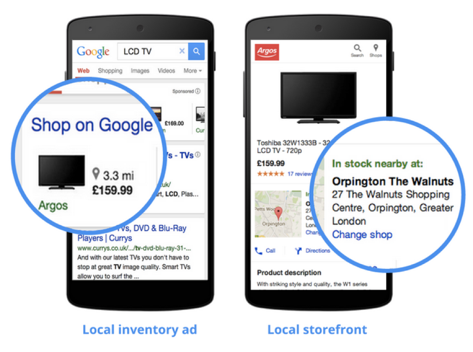 Local Inventory Ads: What Are They And…