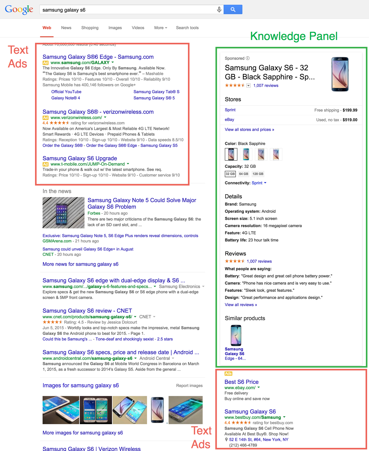 The Future Of The Google Result Page…