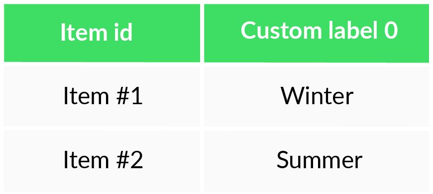 custom label example 2
