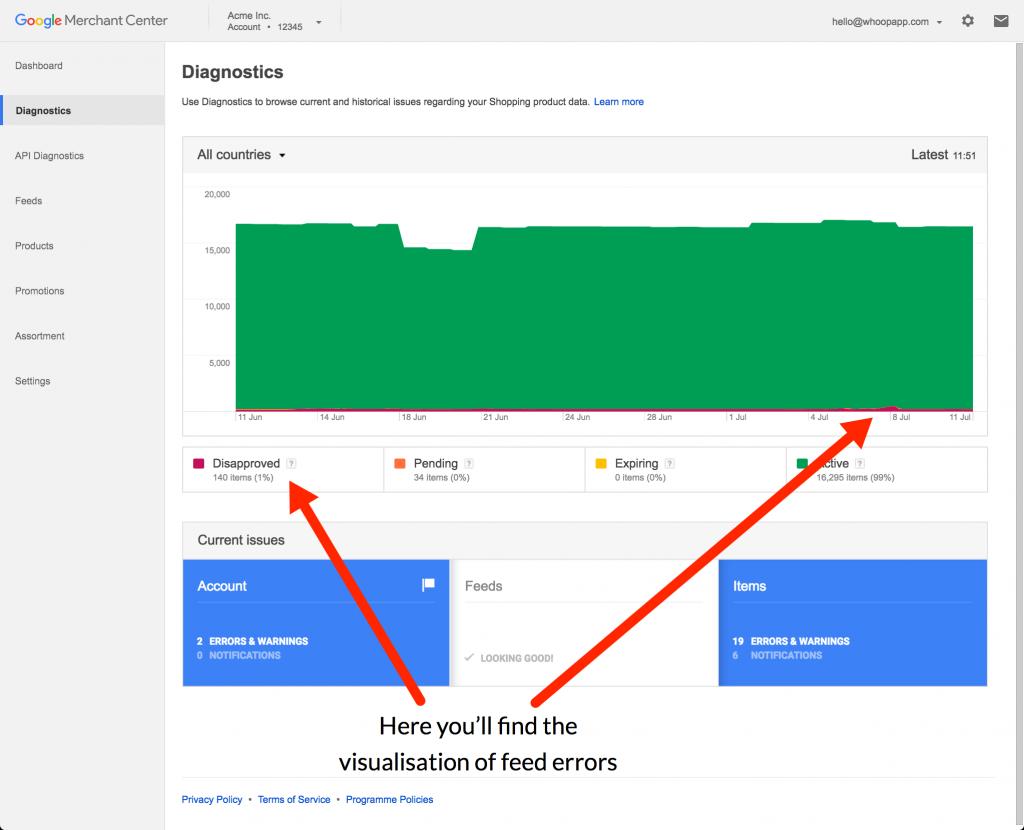 google merchant center diagnotics tab