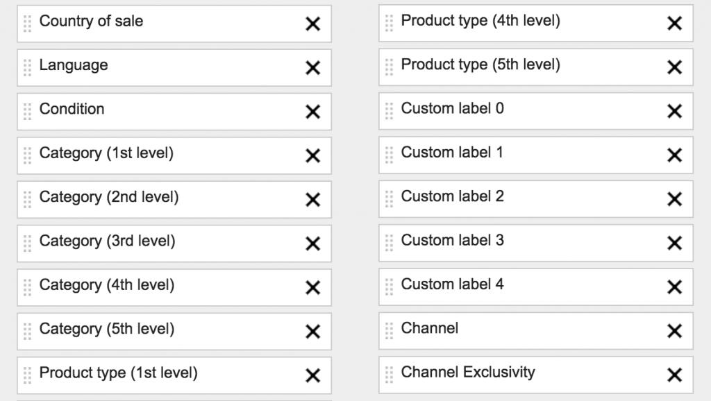 AdWords dimension-tab