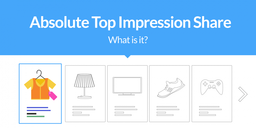 Absolute Top Impression Share — What is…