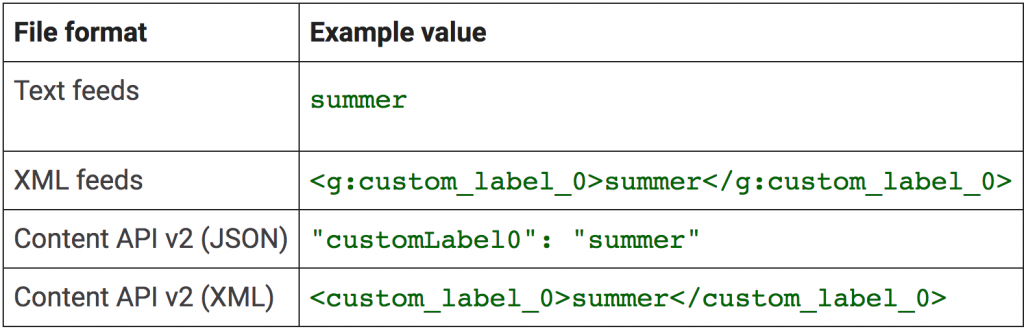 beyond-click-metrics-custom-labels