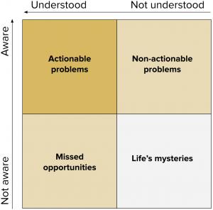 beyond-click-metrics-problem-schematic