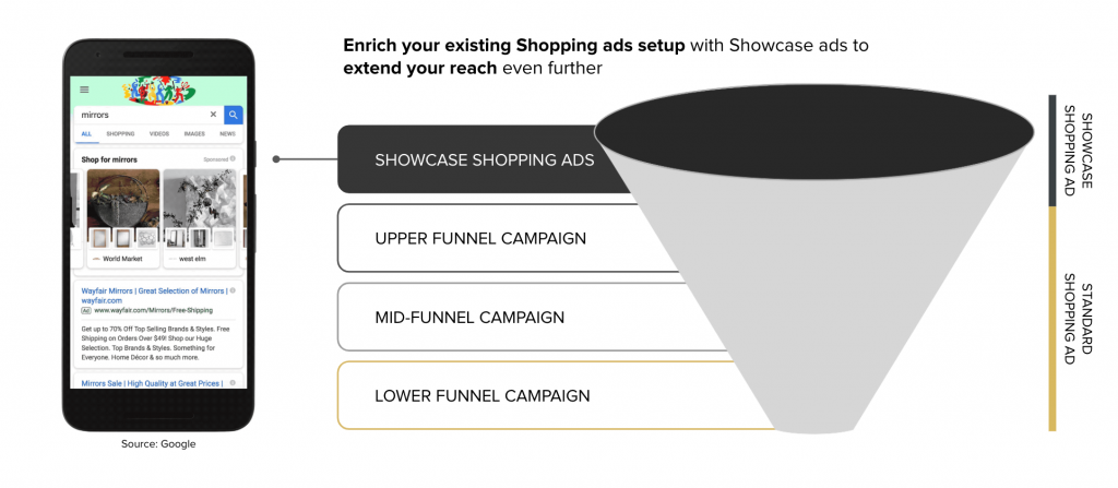ogl-value-search-terms-showcase-shopping-funnel