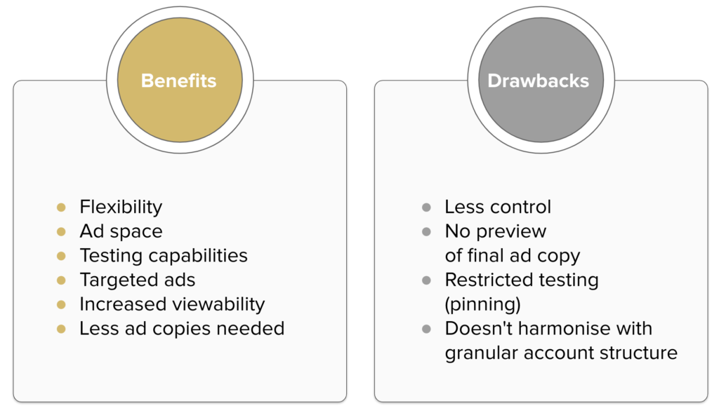 Benefits and drawbacks of responsive search ads
